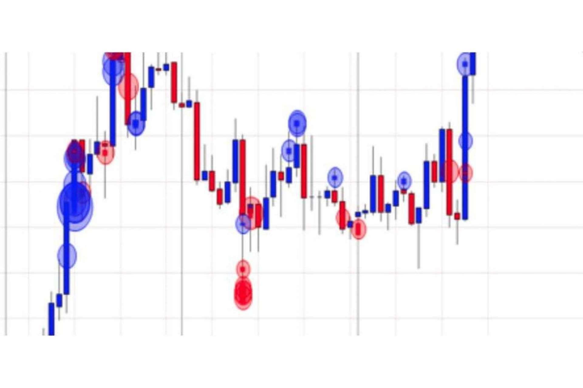 Cómo iniciarse en Forex gracias a la ayuda del trader experto Juan Manuel García