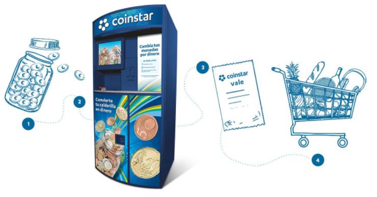 Coinstar supera los 400 quioscos instalados en España