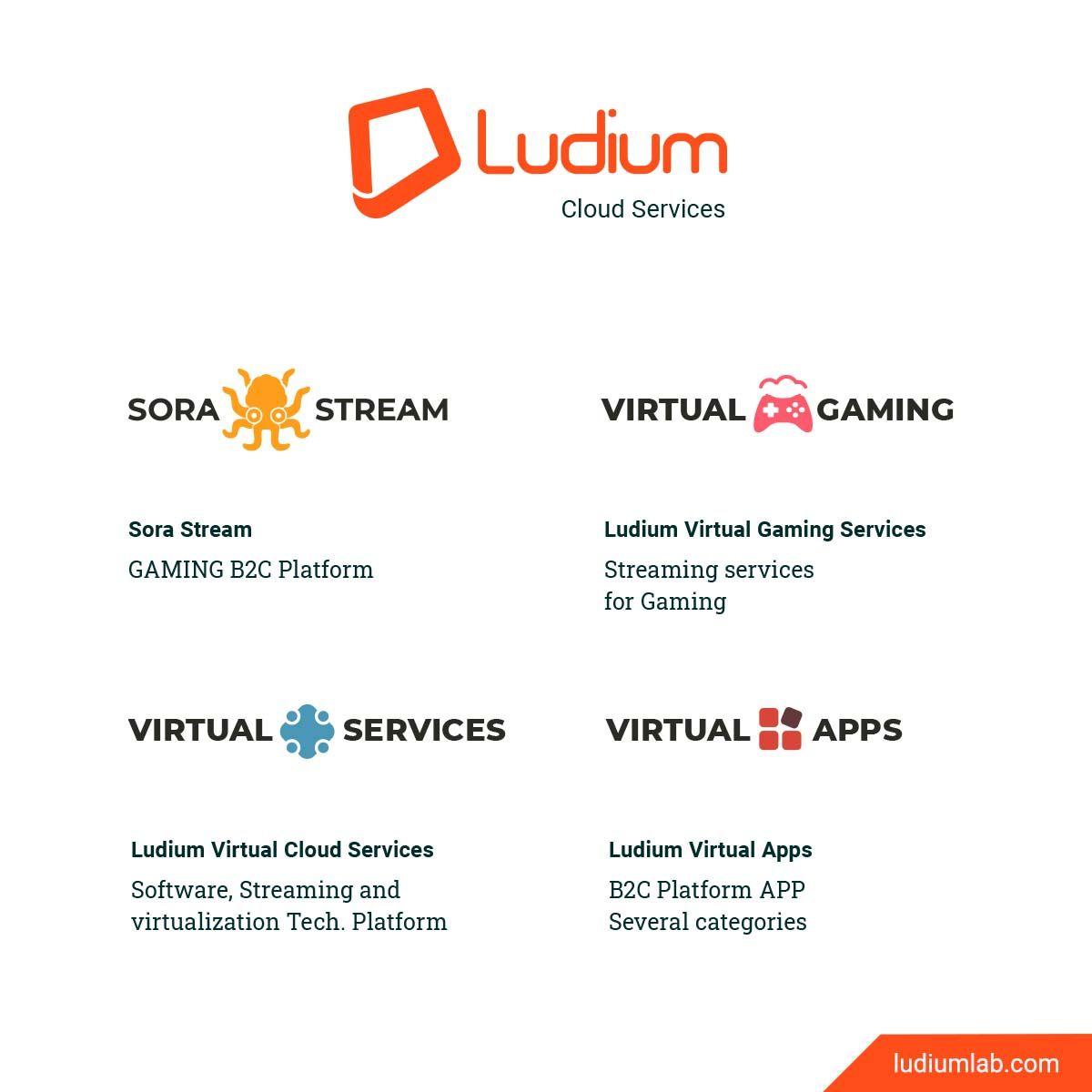 Ludium Lab lanza Virtual Cloud Services y se consolida como proveedor de servicios